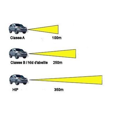 Bande Haute intensité Prismatique 5cm x 50m