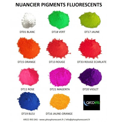 Pigments Fluorescents